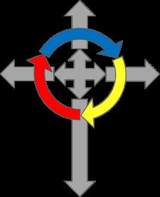 SynchronicityCross
